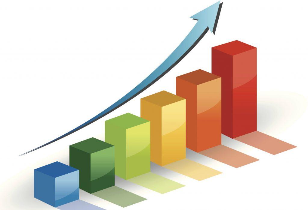 Faturamento das empresas da REDIFAR cresce 7,5% em 2018